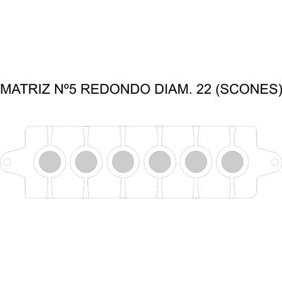 Matriz scones